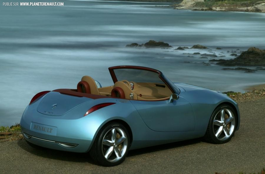 Concept-car Renault Wind
