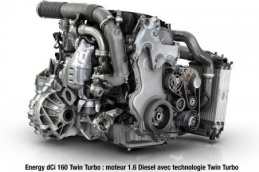 R9M Twin Turbo (dCi 160)